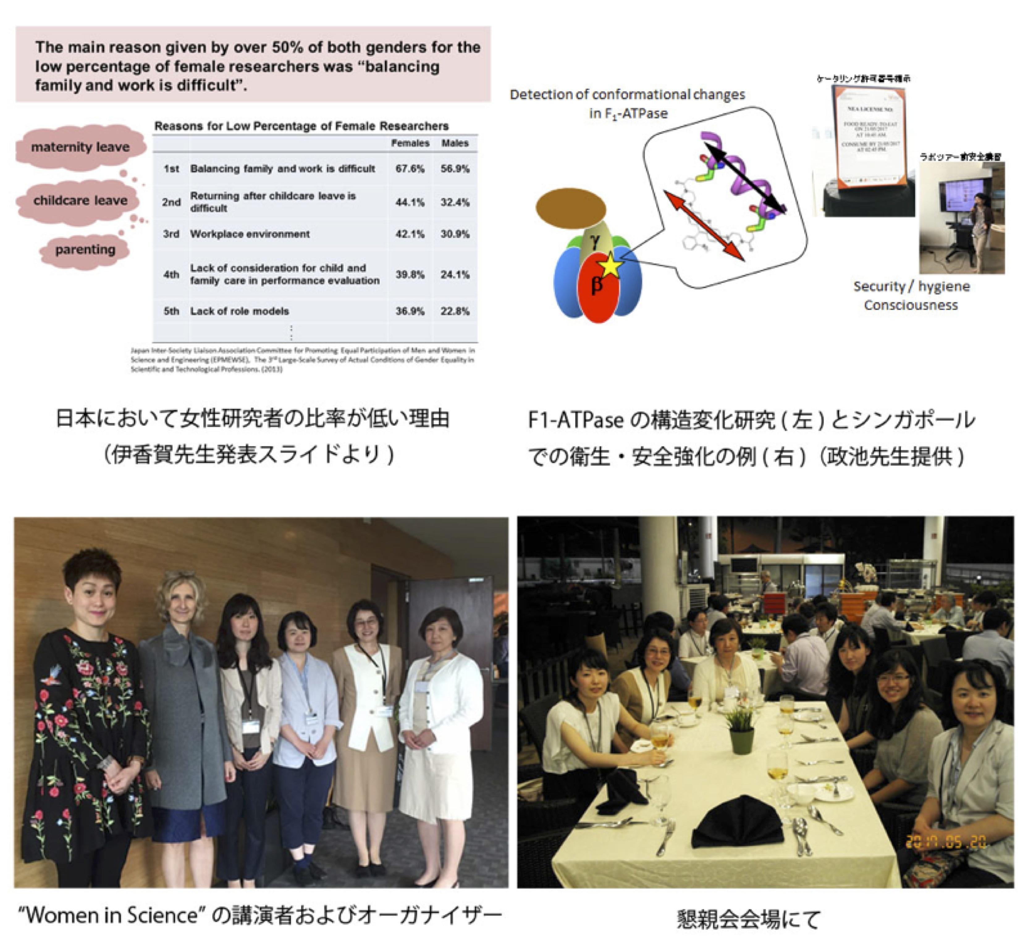 women in science を企画 実現して 日本バイオイメージング学会公式